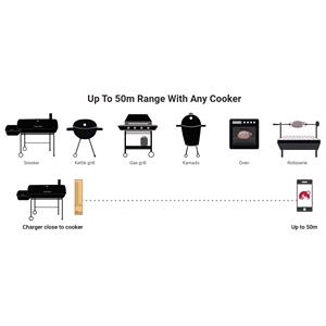 Cooking Accessories and Utensils, The Original MEATER,